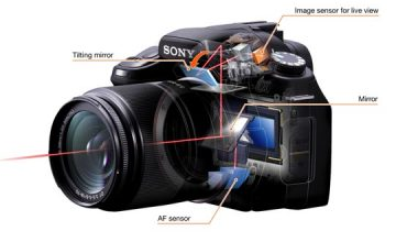 Sony SLT Sistemi Nedir?